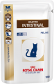 Royal Canin-Gastro Intestinal(GI32)獸醫配方貓罐頭-100克 x 12包